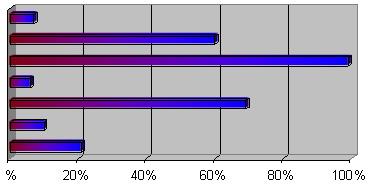 Характеристики автомобильной пленки SP 05