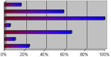 Характеристики автомобильной пленки SP 15